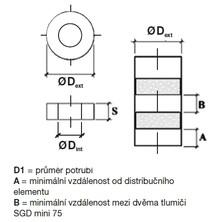 Vzduchar.cz